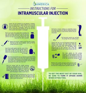 How to administer vitamin injections